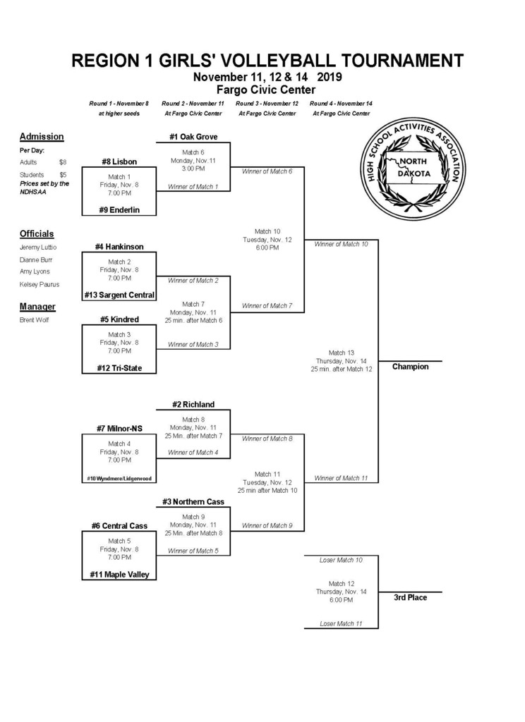 Region 1 Tournament